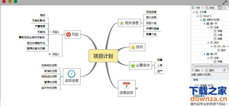 网站整体组织结构树形图