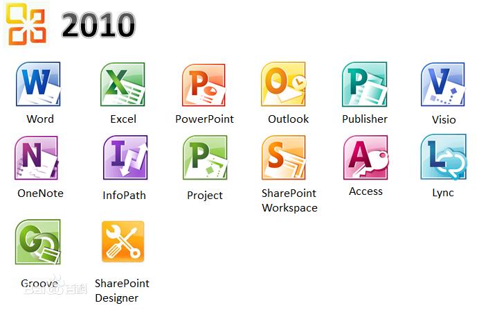 Office2010激活